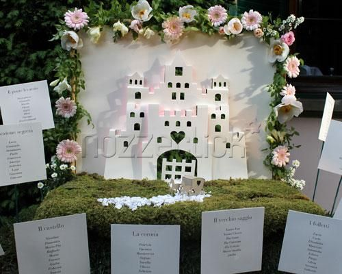 Tema Matrimonio In Un Castello : Tableau mariage e nomi dei tavoli idee da copiare